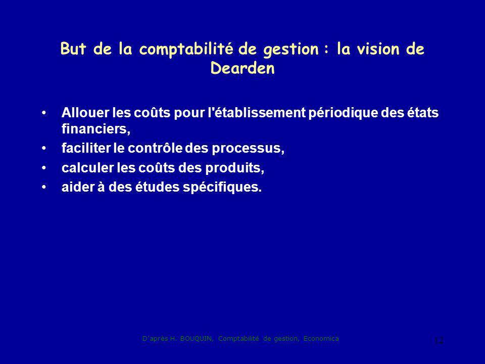 Daprès H. BOUQUIN, Comptabilité de gestion, Economica 12 But de la comptabilit é de gestion : la vision de Dearden Allouer les coûts pour l'établissem