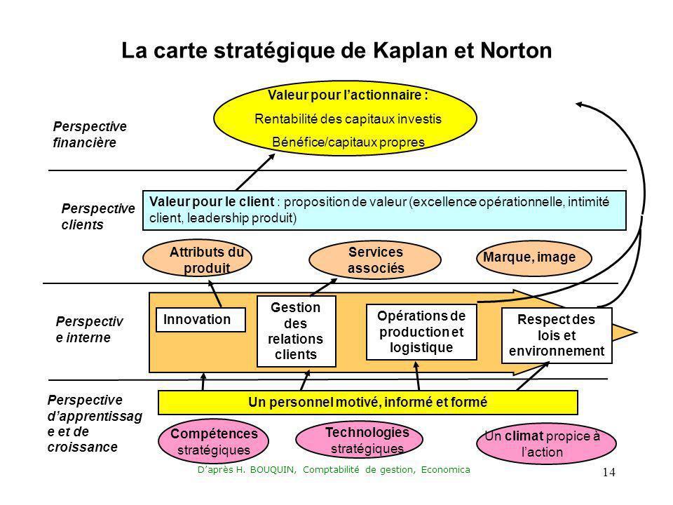 Daprès H. BOUQUIN, Comptabilité de gestion, Economica 14 La carte stratégique de Kaplan et Norton Perspective financière Perspective clients Perspecti