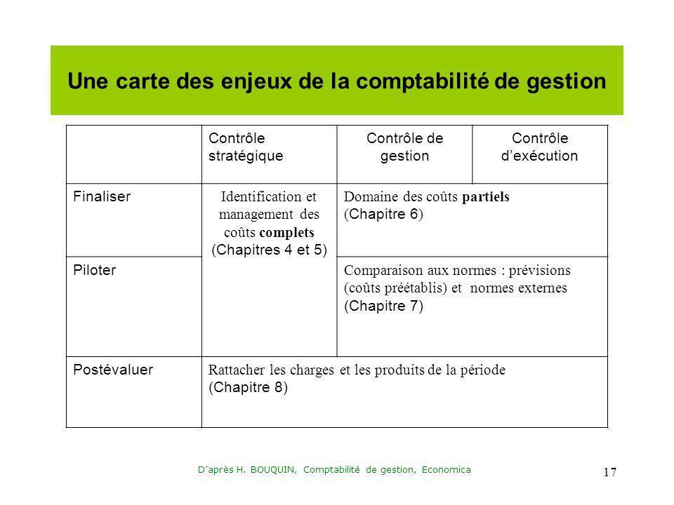 Daprès H. BOUQUIN, Comptabilité de gestion, Economica 17 Une carte des enjeux de la comptabilité de gestion Contrôle stratégique Contrôle de gestion C