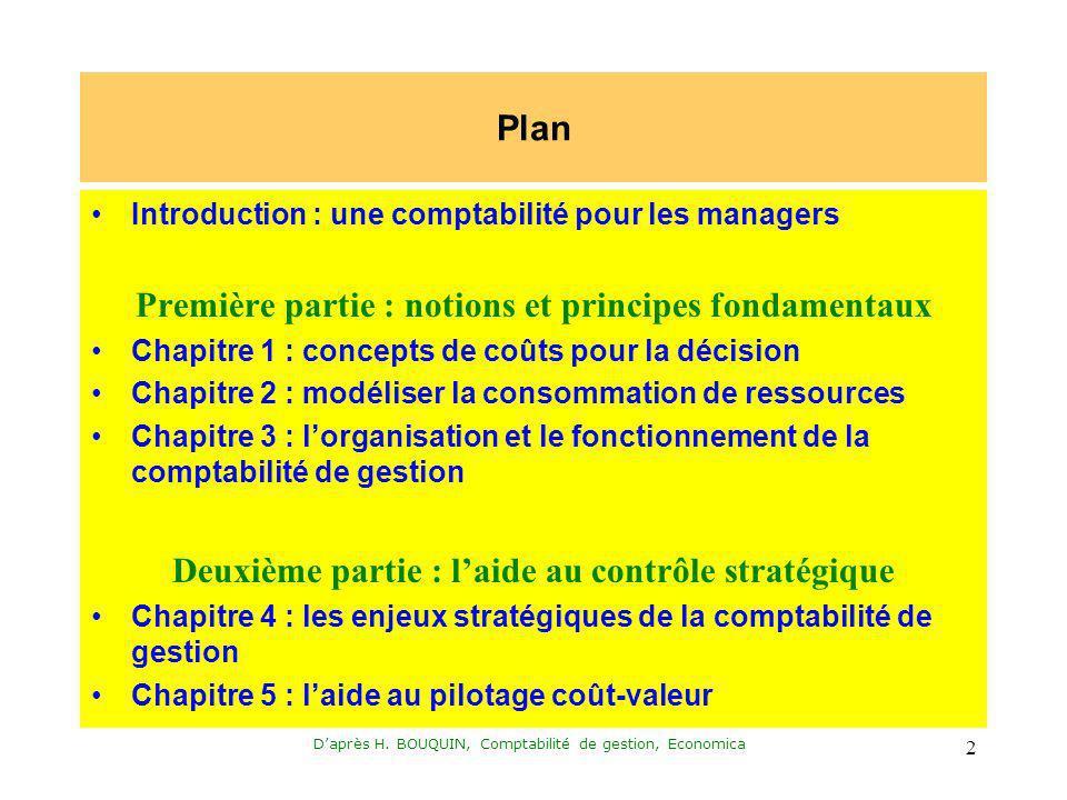 Daprès H. BOUQUIN, Comptabilité de gestion, Economica 2 Plan Introduction : une comptabilité pour les managers Première partie : notions et principes