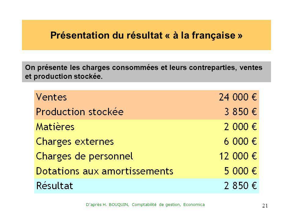 Daprès H. BOUQUIN, Comptabilité de gestion, Economica 21 Présentation du résultat « à la française » On présente les charges consommées et leurs contr
