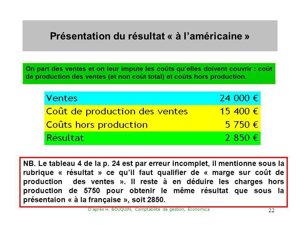 Daprès H. BOUQUIN, Comptabilité de gestion, Economica 22 Présentation du résultat « à laméricaine » On part des ventes et on leur impute les coûts que