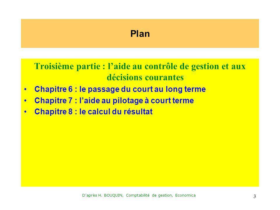 Daprès H. BOUQUIN, Comptabilité de gestion, Economica 3 Troisième partie : laide au contrôle de gestion et aux décisions courantes Chapitre 6 : le pas