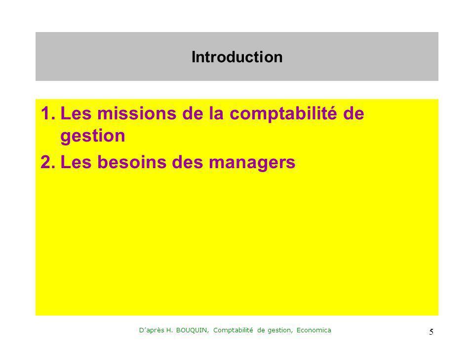 Daprès H. BOUQUIN, Comptabilité de gestion, Economica 5 1.Les missions de la comptabilité de gestion 2.Les besoins des managers Introduction