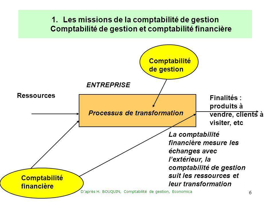 Daprès H. BOUQUIN, Comptabilité de gestion, Economica 6 1.Les missions de la comptabilité de gestion Comptabilité de gestion et comptabilité financièr