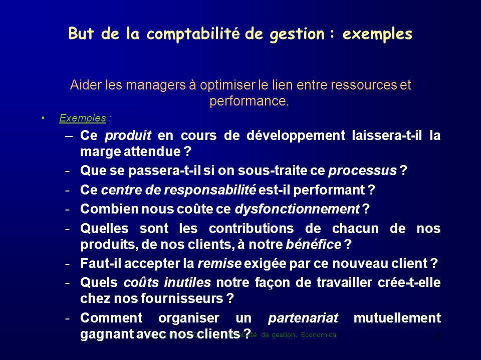 Daprès H. BOUQUIN, Comptabilité de gestion, Economica 8 But de la comptabilit é de gestion : exemples Aider les managers à optimiser le lien entre res