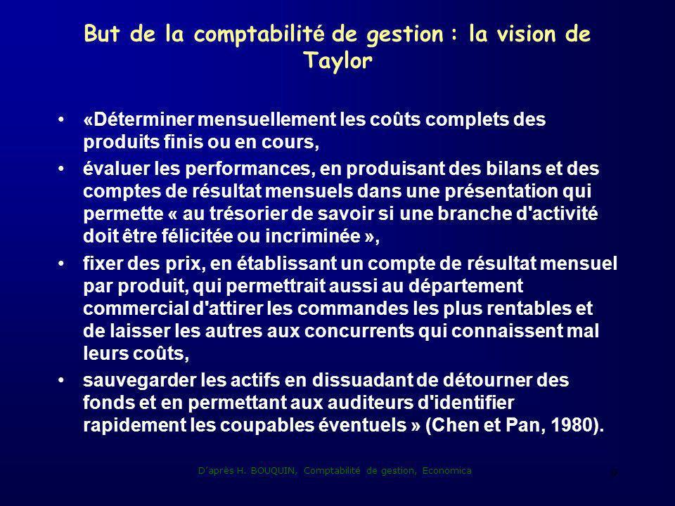 Daprès H. BOUQUIN, Comptabilité de gestion, Economica 9 But de la comptabilit é de gestion : la vision de Taylor «Déterminer mensuellement les coûts c