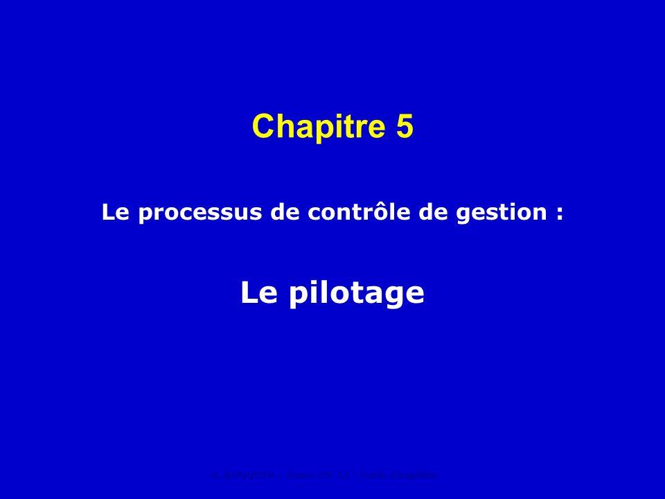 H. BOUQUIN - Cours UV 13 - Paris-Dauphine Chapitre 5 Le processus de contrôle de gestion : Le pilotage