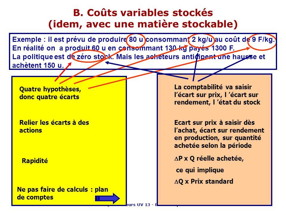 B. Coûts variables stockés (idem, avec une matière stockable) Exemple : il est prévu de produire 80 u consommant 2 kg/u au coût de 9 F/kg. En réalité
