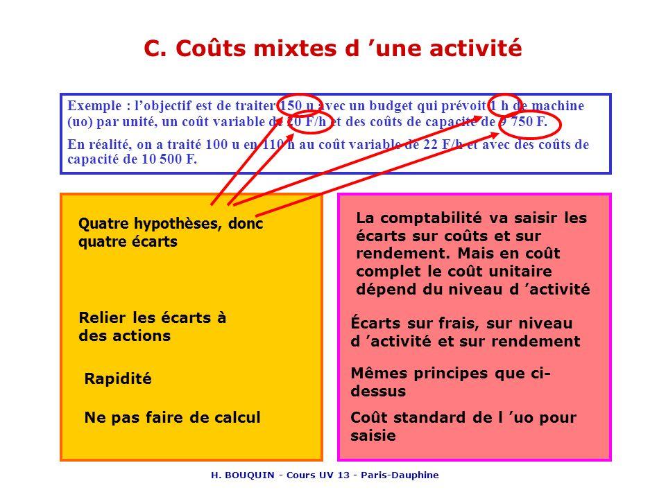 H. BOUQUIN - Cours UV 13 - Paris-Dauphine C. Coûts mixtes d une activité Exemple : lobjectif est de traiter 150 u avec un budget qui prévoit 1 h de ma
