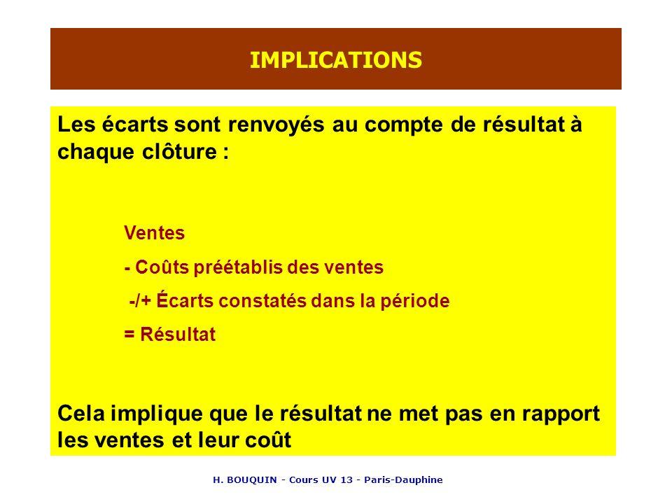 H. BOUQUIN - Cours UV 13 - Paris-Dauphine IMPLICATIONS Les écarts sont renvoyés au compte de résultat à chaque clôture : Ventes - Coûts préétablis des