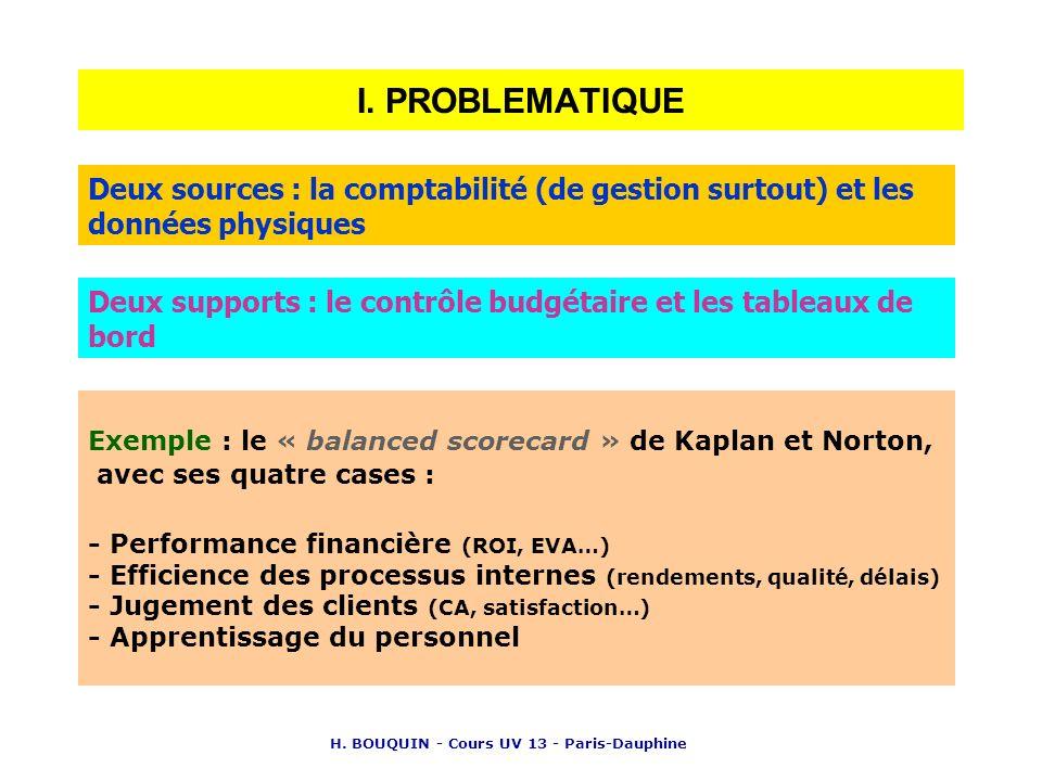 I. PROBLEMATIQUE Deux sources : la comptabilité (de gestion surtout) et les données physiques Deux supports : le contrôle budgétaire et les tableaux d