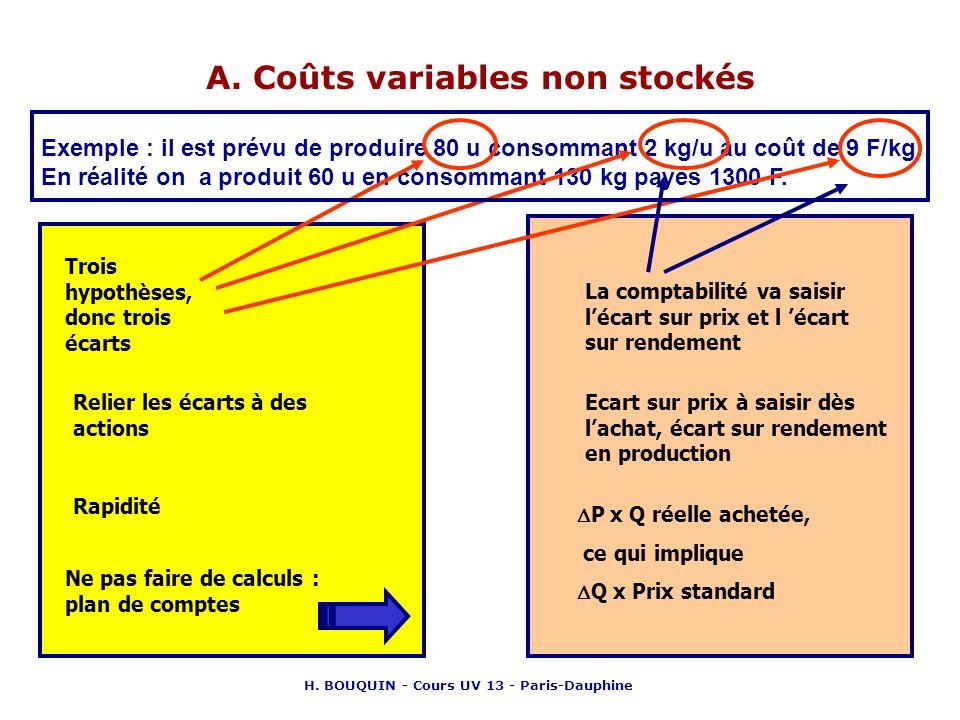 H. BOUQUIN - Cours UV 13 - Paris-Dauphine A. Coûts variables non stockés Exemple : il est prévu de produire 80 u consommant 2 kg/u au coût de 9 F/kg.