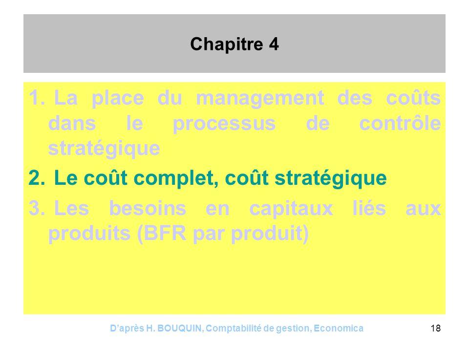 Daprès H. BOUQUIN, Comptabilité de gestion, Economica18 Chapitre 4 1. La place du management des coûts dans le processus de contrôle stratégique 2. Le