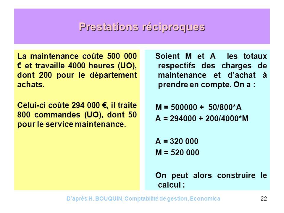 Daprès H. BOUQUIN, Comptabilité de gestion, Economica22 Prestations réciproques La maintenance coûte 500 000 et travaille 4000 heures (UO), dont 200 p
