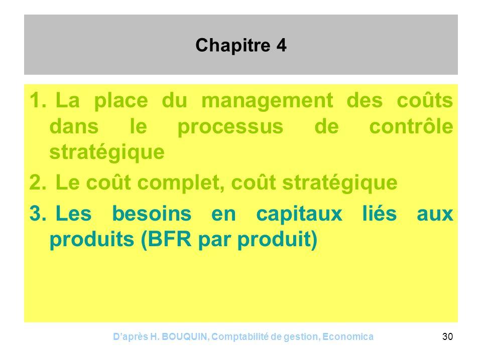 Daprès H. BOUQUIN, Comptabilité de gestion, Economica30 Chapitre 4 1. La place du management des coûts dans le processus de contrôle stratégique 2. Le