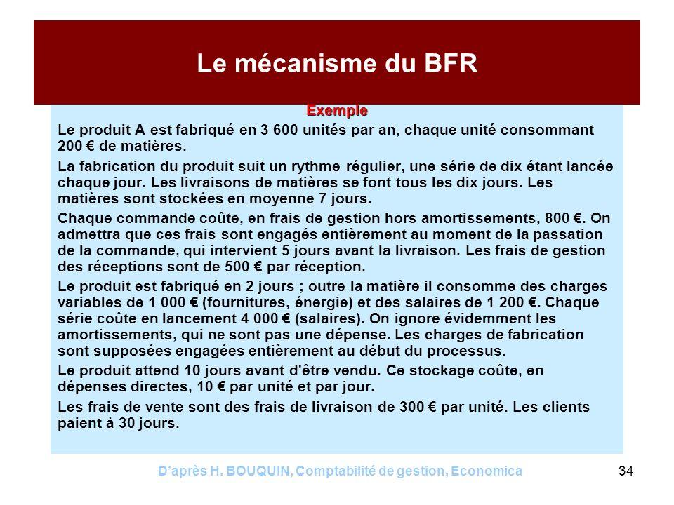 Daprès H. BOUQUIN, Comptabilité de gestion, Economica34 Exemple Le produit A est fabriqué en 3 600 unités par an, chaque unité consommant 200 de matiè