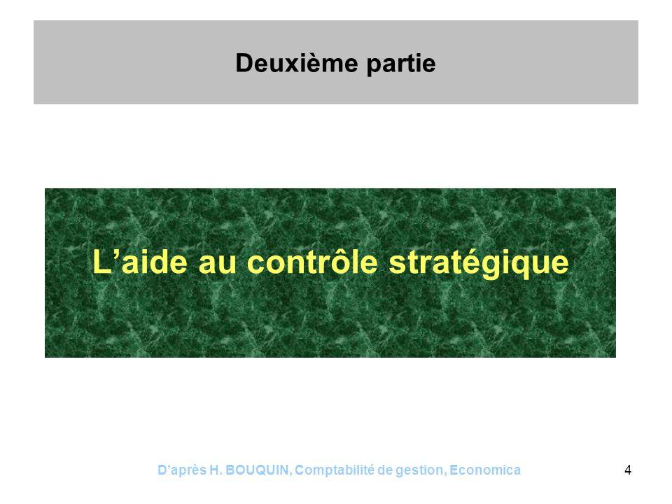 Daprès H. BOUQUIN, Comptabilité de gestion, Economica4 Deuxième partie Laide au contrôle stratégique