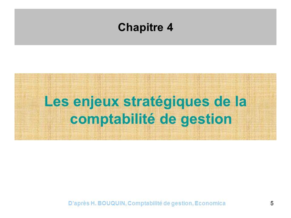 Daprès H. BOUQUIN, Comptabilité de gestion, Economica5 Chapitre 4 Les enjeux stratégiques de la comptabilité de gestion