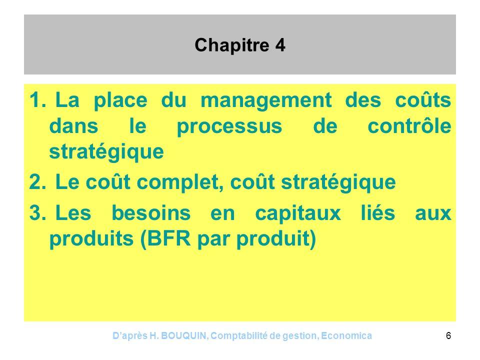 Daprès H. BOUQUIN, Comptabilité de gestion, Economica6 Chapitre 4 1. La place du management des coûts dans le processus de contrôle stratégique 2. Le