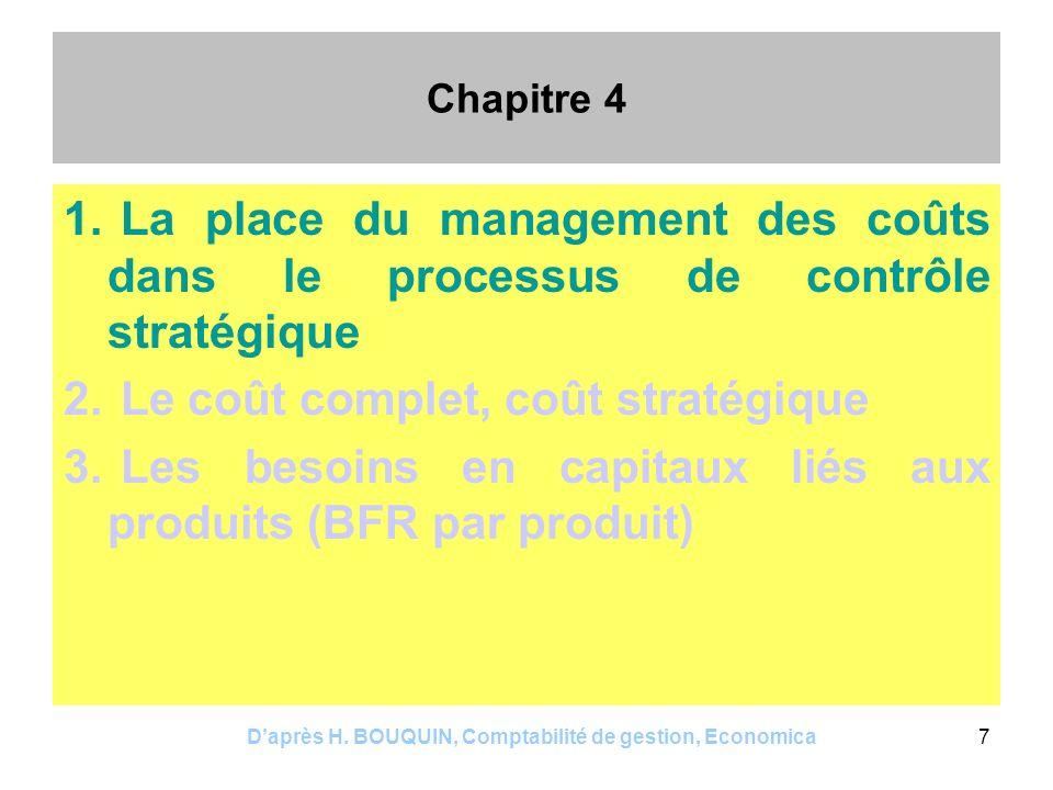 Daprès H. BOUQUIN, Comptabilité de gestion, Economica7 Chapitre 4 1. La place du management des coûts dans le processus de contrôle stratégique 2. Le