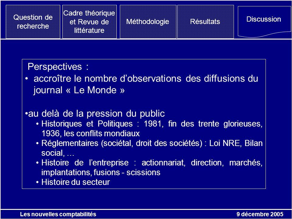 9 décembre 2005 Les nouvelles comptabilités Question de recherche Cadre théorique et Revue de littérature MéthodologieRésultats Discussion Perspective