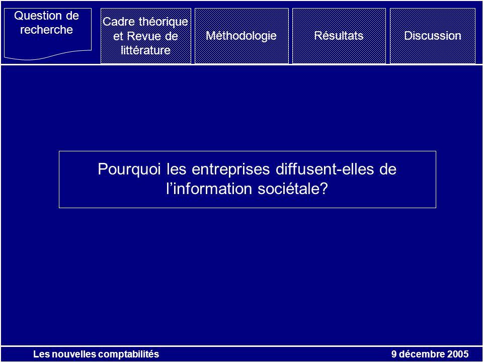 9 décembre 2005 Les nouvelles comptabilités Cadre théorique et Revue de littérature MéthodologieRésultats Question de recherche Pourquoi les entreprises diffusent-elles de linformation sociétale.