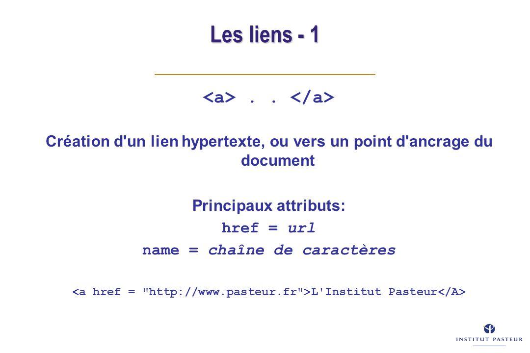 Les liens - 1.. Création d'un lien hypertexte, ou vers un point d'ancrage du document Principaux attributs: href = url name = chaîne de caractères L'I
