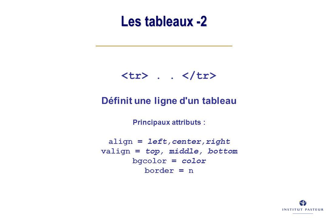 Les tableaux -2.. Définit une ligne d'un tableau Principaux attributs : align = left,center,right valign = top, middle, bottom bgcolor = color border