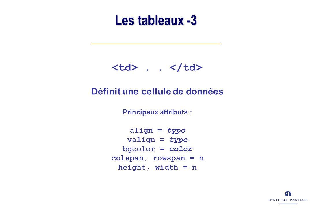 Les tableaux -3.. Définit une cellule de données Principaux attributs : align = type valign = type bgcolor = color colspan, rowspan = n height, width