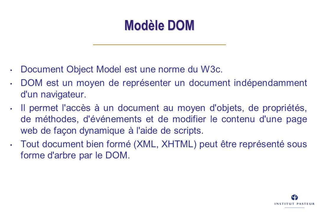 Modèle DOM Document Object Model est une norme du W3c. DOM est un moyen de représenter un document indépendamment d'un navigateur. Il permet l'accès à