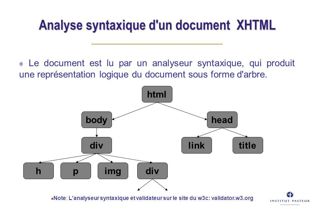 Analyse syntaxique d un document XHTML Note: L analyseur syntaxique et validateur sur le site du w3c: validator.w3.org Le document est lu par un analyseur syntaxique, qui produit une représentation logique du document sous forme d arbre.