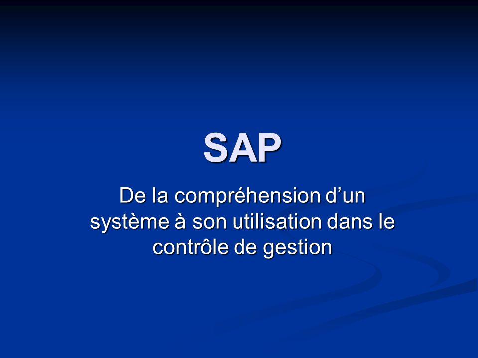Applications financières de SAP IM : Gestion des investissements PS : Gestion des projets RE : Biens immobiliers TR : Gestion de La trésorerie EC : Pilotage de lentreprise CO : Contrôle de Gestion FI : Comptabilité