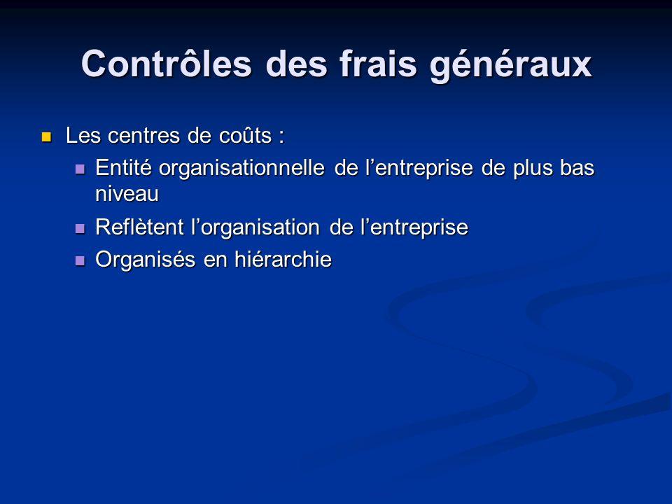 Contrôles des frais généraux Les centres de coûts : Les centres de coûts : Entité organisationnelle de lentreprise de plus bas niveau Entité organisat
