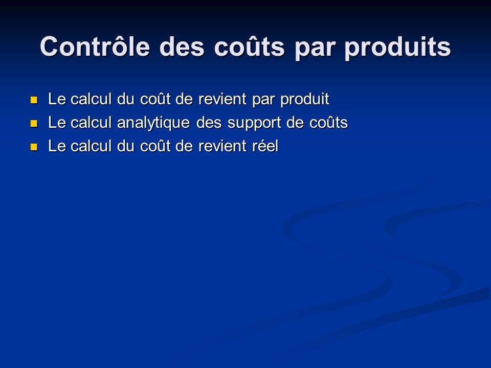 Contrôle des coûts par produits Le calcul du coût de revient par produit Le calcul du coût de revient par produit Le calcul analytique des support de