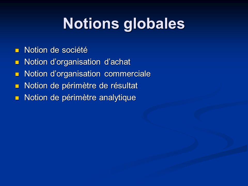 Notions globales Notion de société Notion de société Notion dorganisation dachat Notion dorganisation dachat Notion dorganisation commerciale Notion d