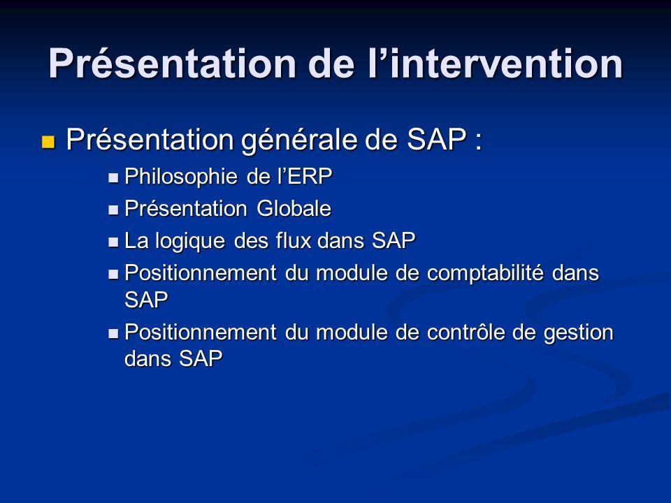 Présentation de lintervention Présentation générale de SAP : Présentation générale de SAP : Philosophie de lERP Philosophie de lERP Présentation Globa