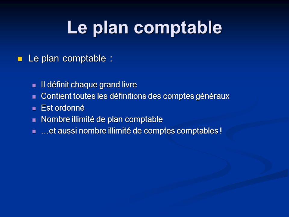 Le plan comptable Le plan comptable : Le plan comptable : Il définit chaque grand livre Il définit chaque grand livre Contient toutes les définitions