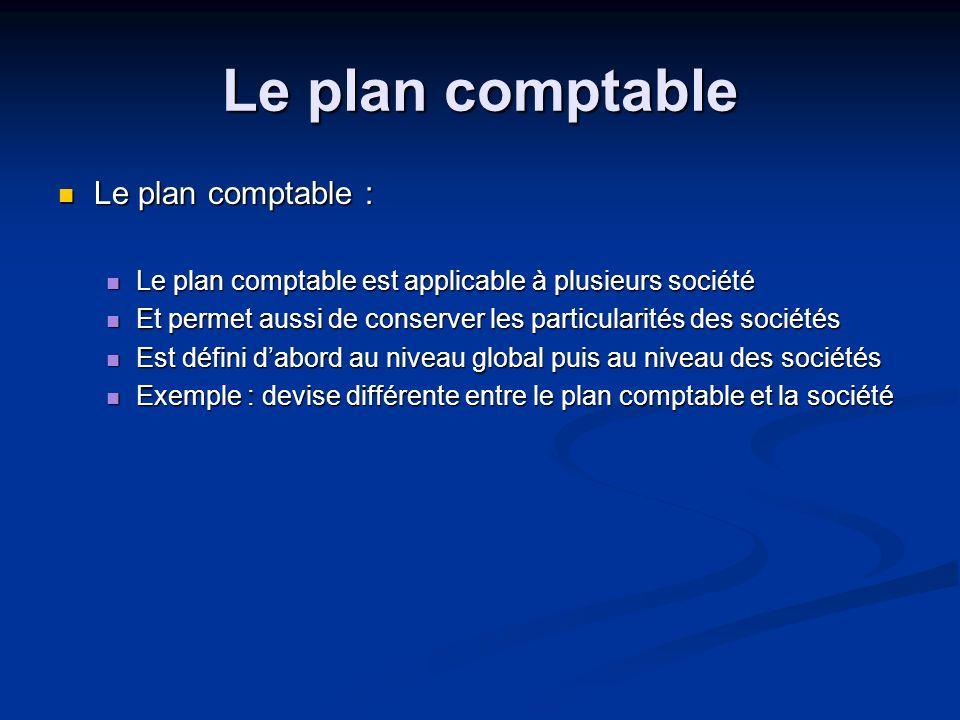 Le plan comptable Le plan comptable : Le plan comptable : Le plan comptable est applicable à plusieurs société Le plan comptable est applicable à plus