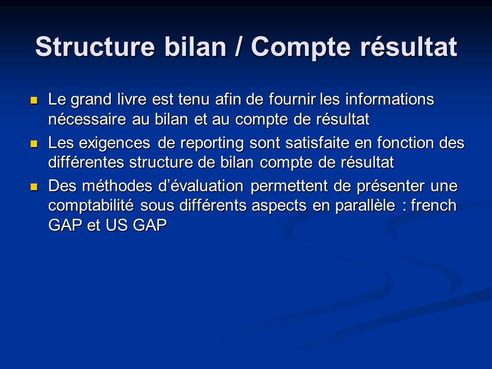 Structure bilan / Compte résultat Le grand livre est tenu afin de fournir les informations nécessaire au bilan et au compte de résultat Le grand livre