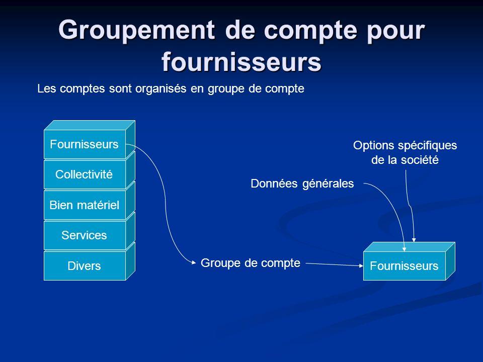 Divers Services Bien matériel Collectivité Groupement de compte pour fournisseurs Les comptes sont organisés en groupe de compte Fournisseurs Données