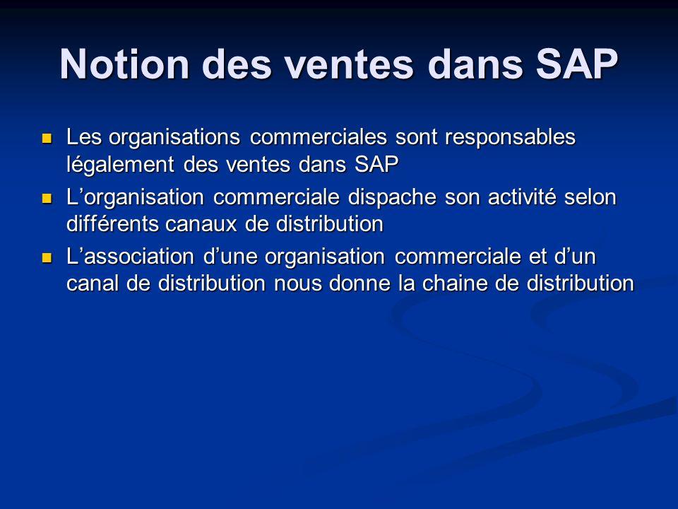 Notion des ventes dans SAP Les organisations commerciales sont responsables légalement des ventes dans SAP Les organisations commerciales sont respons