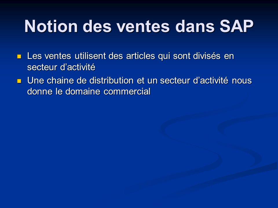 Notion des ventes dans SAP Les ventes utilisent des articles qui sont divisés en secteur dactivité Les ventes utilisent des articles qui sont divisés