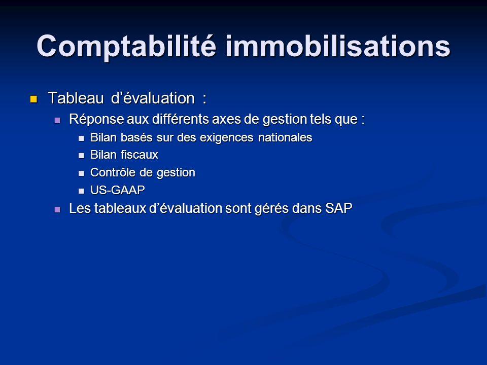 Comptabilité immobilisations Tableau dévaluation : Tableau dévaluation : Réponse aux différents axes de gestion tels que : Réponse aux différents axes