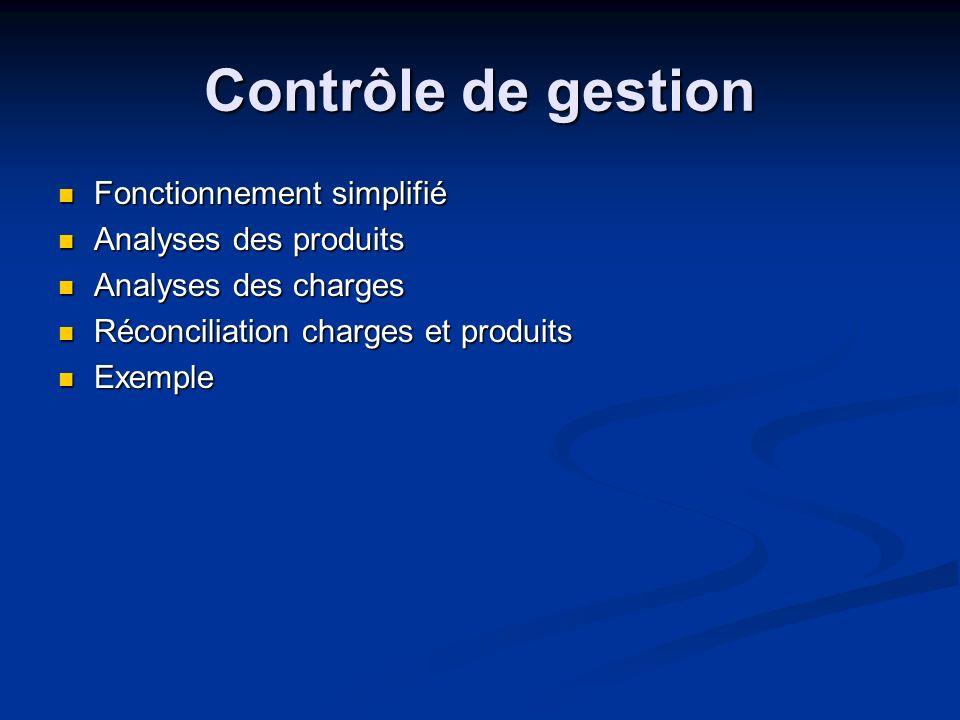 Fonctionnement simplifié Fonctionnement simplifié Analyses des produits Analyses des produits Analyses des charges Analyses des charges Réconciliation