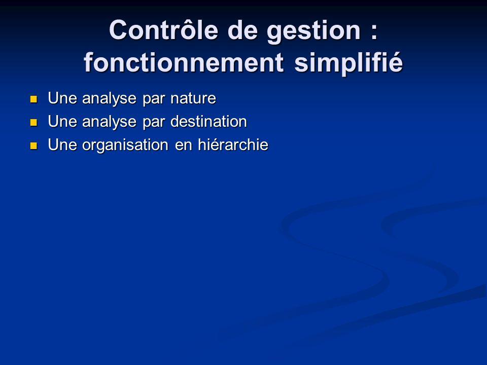 Contrôle de gestion : fonctionnement simplifié Une analyse par nature Une analyse par nature Une analyse par destination Une analyse par destination U