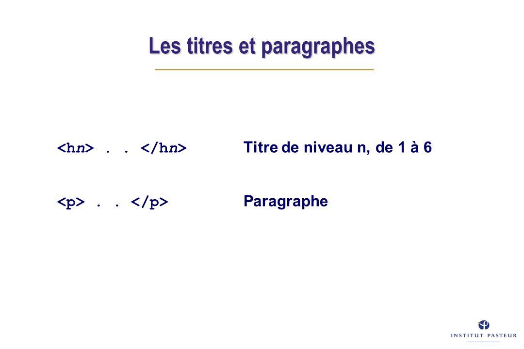 Les titres et paragraphes.. Titre de niveau n, de 1 à 6.. Paragraphe