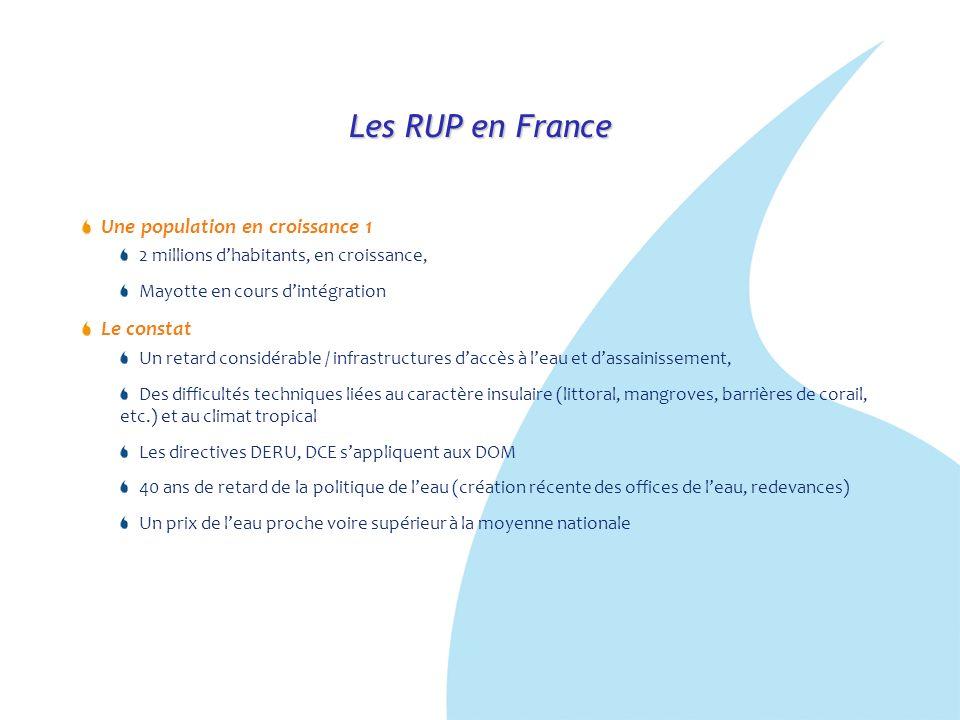 Les RUP en France Une population en croissance 1 2 millions dhabitants, en croissance, Mayotte en cours dintégration Le constat Un retard considérable