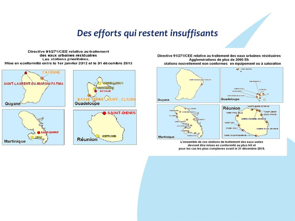 Des efforts qui restent insuffisants Principales stations citées au contentieux européen (2000) en cours de travaux Mais, agglomérations de plus de 20
