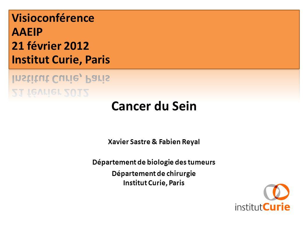Cancer du Sein Xavier Sastre & Fabien Reyal Département de biologie des tumeurs Département de chirurgie Institut Curie, Paris